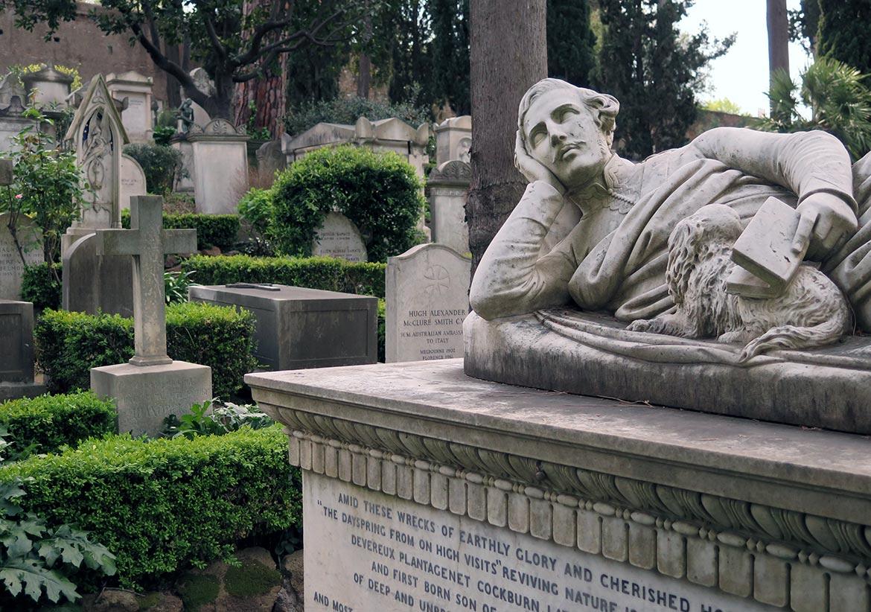 Testaccio Protestant Cemetery